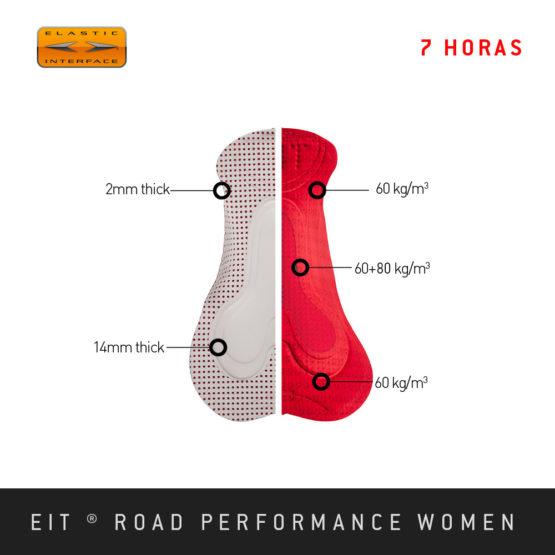 Badana EIT Road Performance mujer